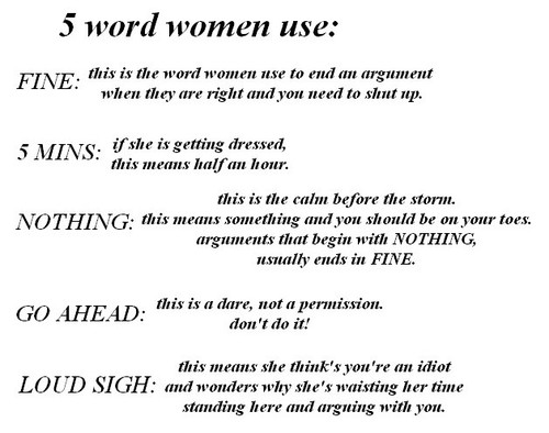 How to understand, what woman says – dictionary for men ;)